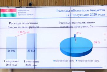 Региональный кабинет министров обсудил итоги бюджета области за первое полугодие