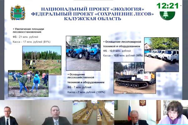 В Калужской области продолжается строительство жилья и ремонт дорог в рамках национальных проектов
